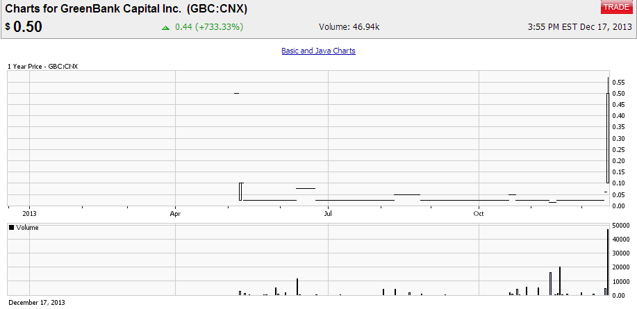 GBC-CNX